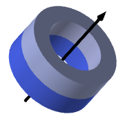 Ring Axial Magnetization