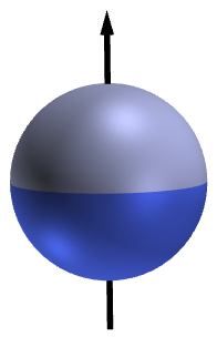 Sphere Axial Magnetization